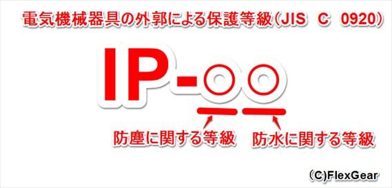 ipx_caption_R